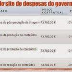 """Última! Governo tinha 164 """"falsos especialistas"""" a ganhar até 5775 euros por mês!"""