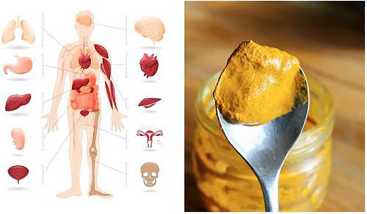 É isto que acontece com o teu corpo se consumires 1 colher (chá) de açafrão todos os dias!