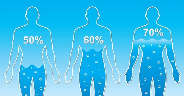 Pode beber agua antes exame sangue